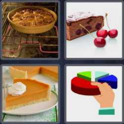 4 pics 1 word 3 letters ANSWERS!! (^_^) Easy search UPDATED!!