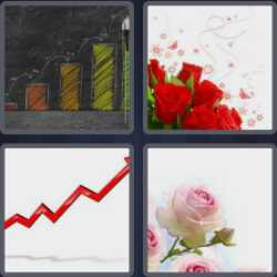4-pics-1-word-4-letters-rose