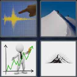 4 pics 1 word 4 letters mountain, green graphic, yellow signals, logo with a mountain