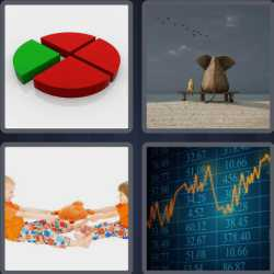 4 Pics 1 Word 5 Letters Share